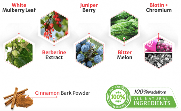 3 Naturals Triple Blood Balance Ingredients