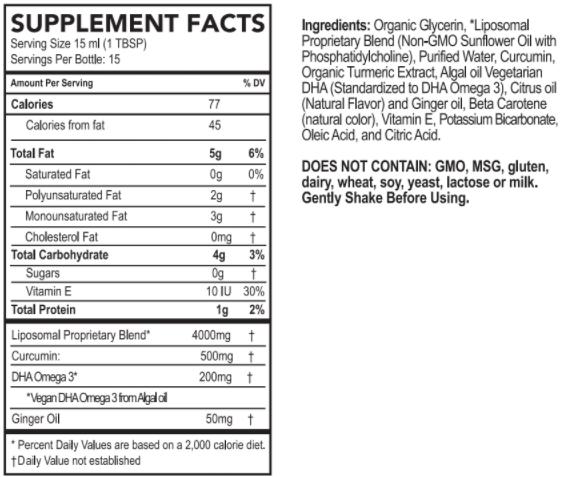 Purathrive Curcumin Gold Ingredients