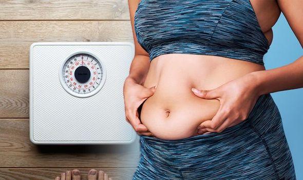 Resurge Weight Loss Reviews