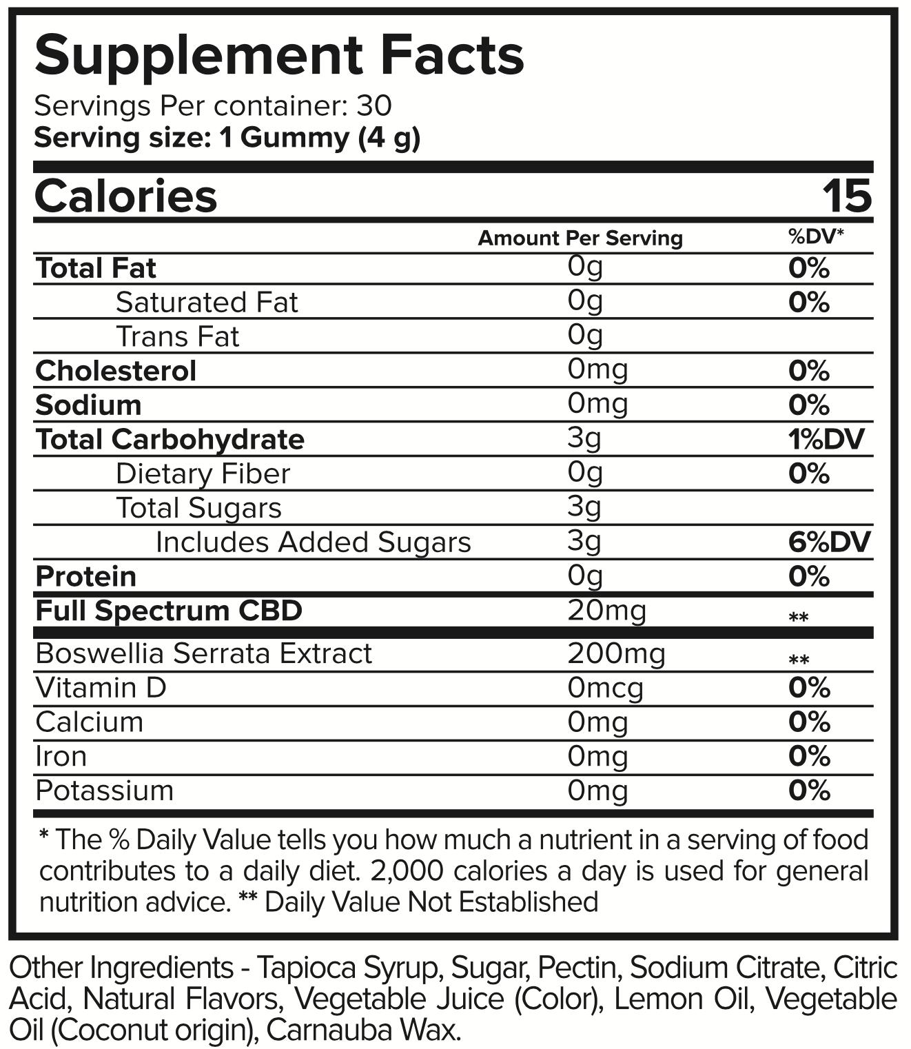 JointRestore Gummies Ingredients