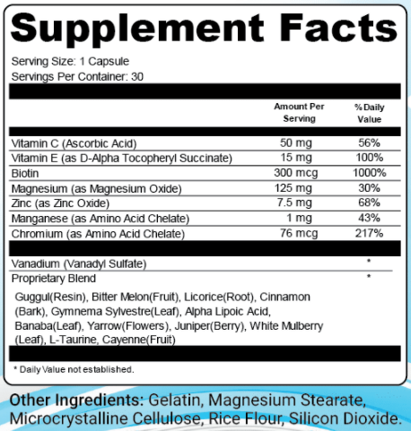 Natura Blood Sugar Formula Ingredients