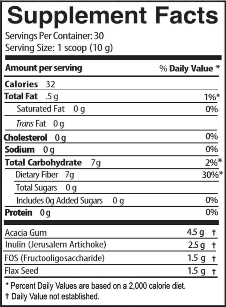 Peak Bioboost Supplement Facts