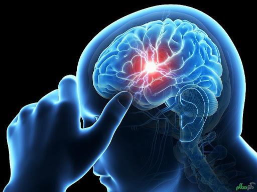 Brain C-13 User Reviews