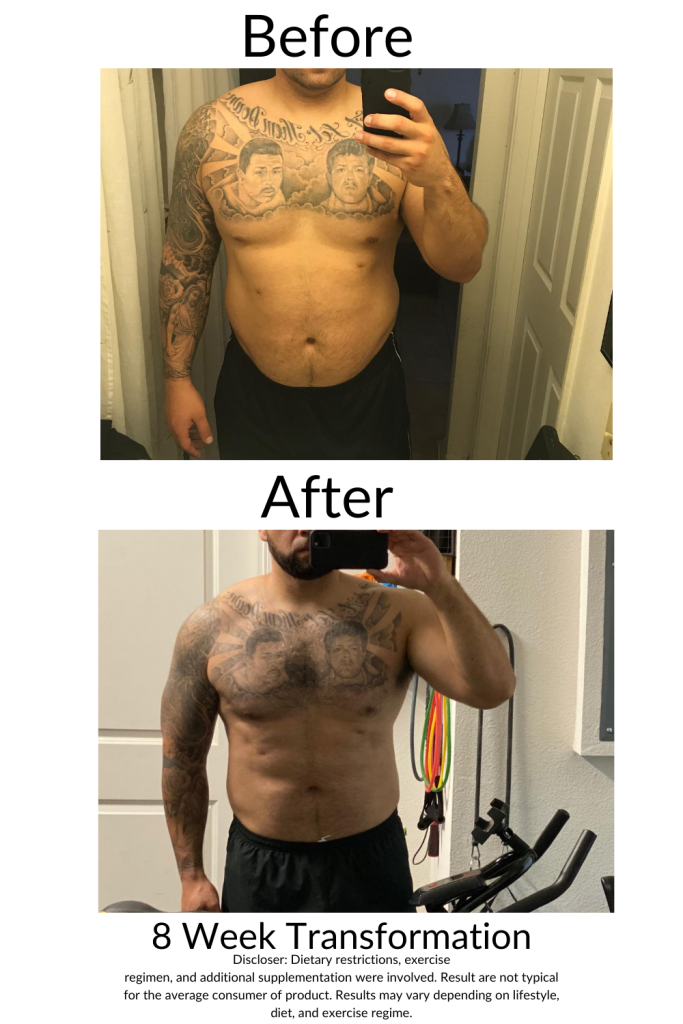 Andromaxx Results