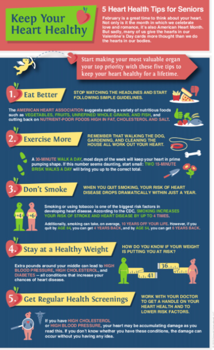 Heart Beat 911 Nutrition Formula - Improve Your Heart Health Naturally