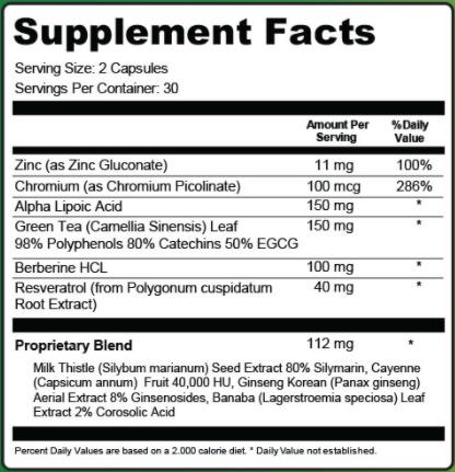 Claritox Pro Ingredients
